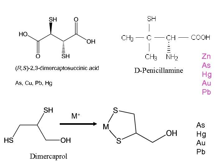 (R, S)-2, 3 -dimercaptosuccinic acid As, Cu, Pb, Hg D-Penicillamine Zn As Hg Au