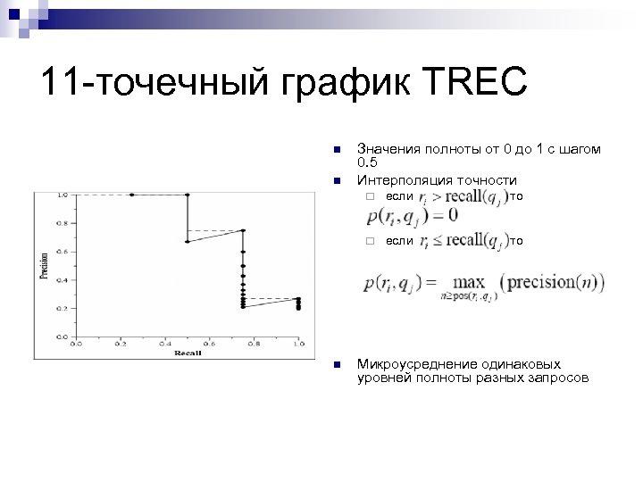 11 -точечный график TREC n n Значения полноты от 0 до 1 с шагом