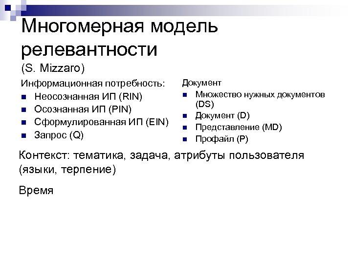 Многомерная модель релевантности (S. Mizzaro) Информационная потребность: n Неосознанная ИП (RIN) n Осознанная ИП