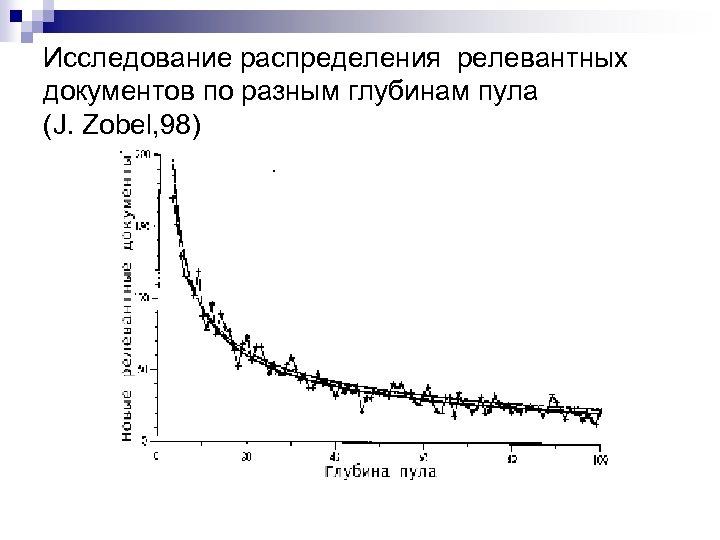 Исследование распределения релевантных документов по разным глубинам пула (J. Zobel, 98)