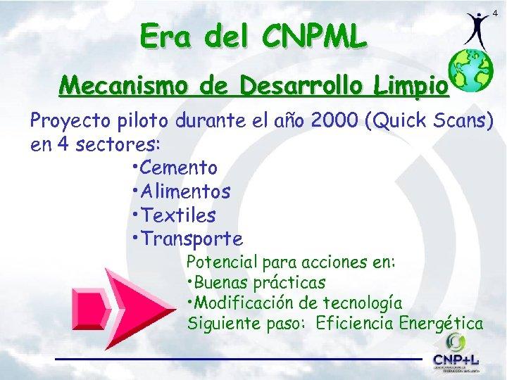 Era del CNPML 4 Mecanismo de Desarrollo Limpio Proyecto piloto durante el año 2000