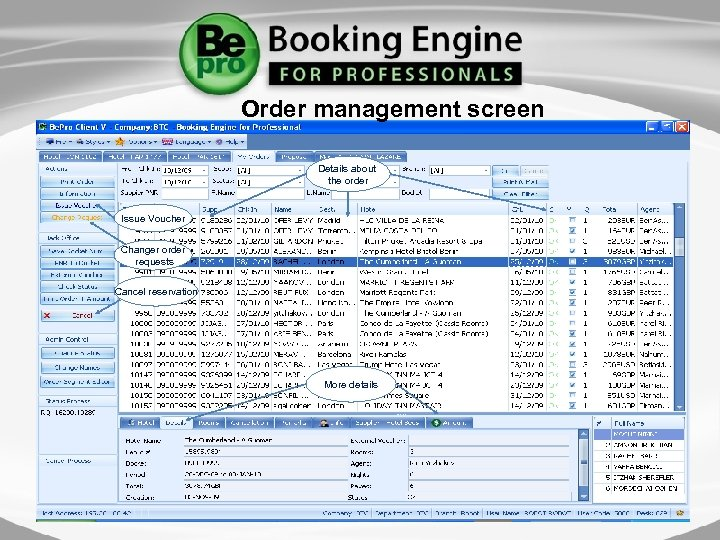 Order management screen Details about the order Issue Voucher Changer order requests Cancel reservation
