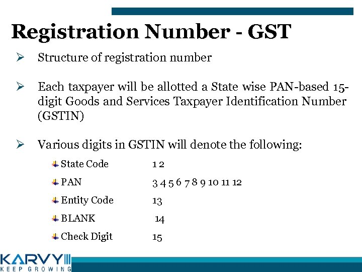 Registration Number - GST Ø Structure of registration number Ø Each taxpayer will be