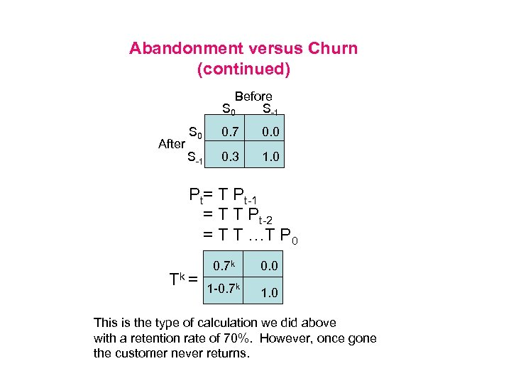 Abandonment versus Churn (continued) Before S 0 S-1 After S 0 0. 7 0.