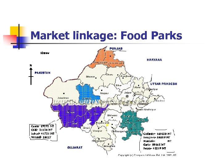 Market linkage: Food Parks