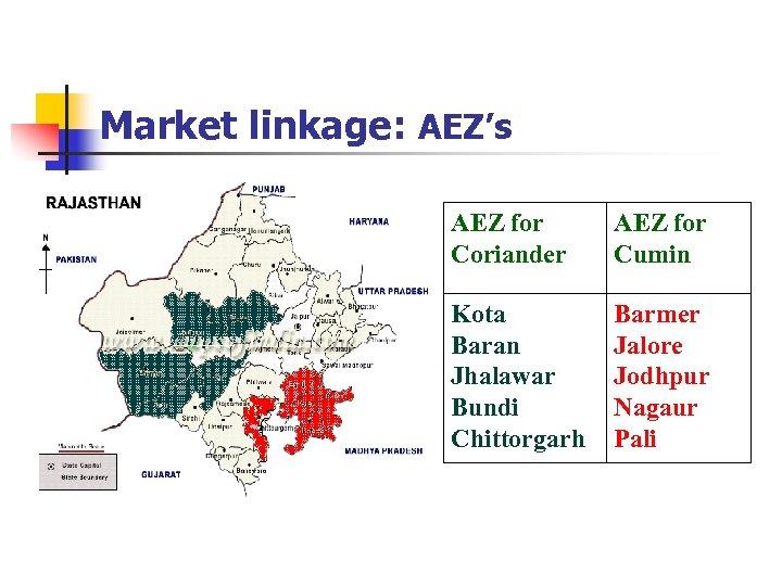 Market linkage: AEZ's AEZ for Coriander AEZ for Cumin Kota Baran Jhalawar Bundi Chittorgarh