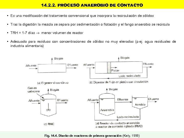 14. 2. 2. PROCESO ANAEROBIO DE CONTACTO • Es una modificación del tratamiento convencional