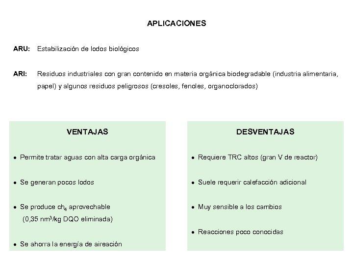 APLICACIONES ARU: Estabilización de lodos biológicos ARI: Residuos industriales con gran contenido en materia
