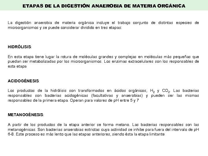 ETAPAS DE LA DIGESTIÓN ANAEROBIA DE MATERIA ORGÁNICA La digestión anaerobia de materia orgánica