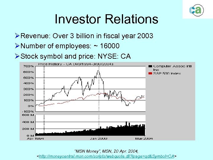 Investor Relations ØRevenue: Over 3 billion in fiscal year 2003 ØNumber of employees: ~
