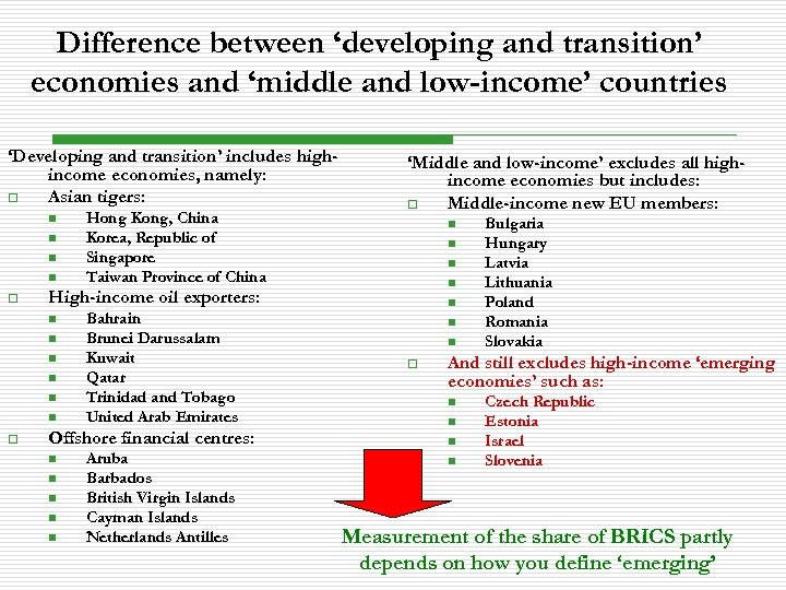Difference between 'developing and transition' economies and 'middle and low-income' countries 'Developing and transition'