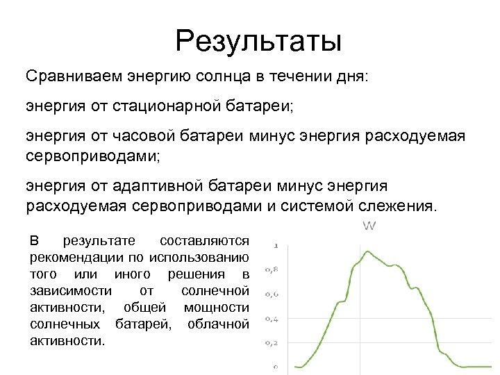Результаты Сравниваем энергию солнца в течении дня: энергия от стационарной батареи; энергия от часовой