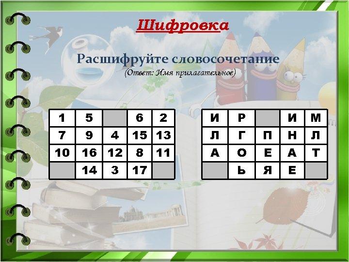 Шифровка Расшифруйте словосочетание (Ответ: Имя прилагательное) 1 5 6 2 7 9 4 15