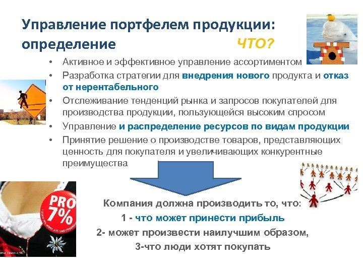 Управление портфелем продукции: ЧТО? определение • • • Активное и эффективное управление ассортиментом Разработка