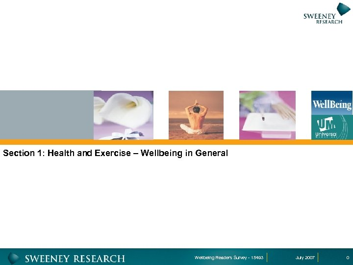 Section 1: Health and Exercise – Wellbeing in General Wellbeing Readers Survey - 15493