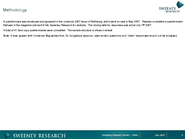 Methodology A questionnaire was developed and appeared in the June/July 2007 issue of Wellbeing,