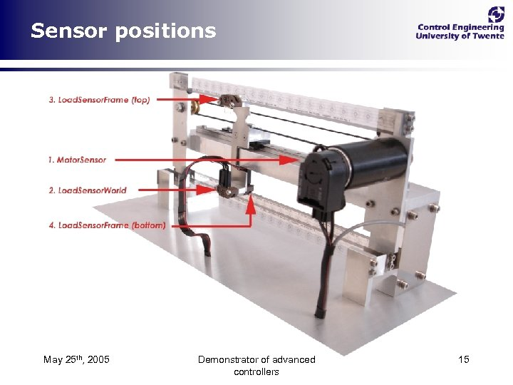 Sensor positions May 25 th, 2005 Demonstrator of advanced controllers 15