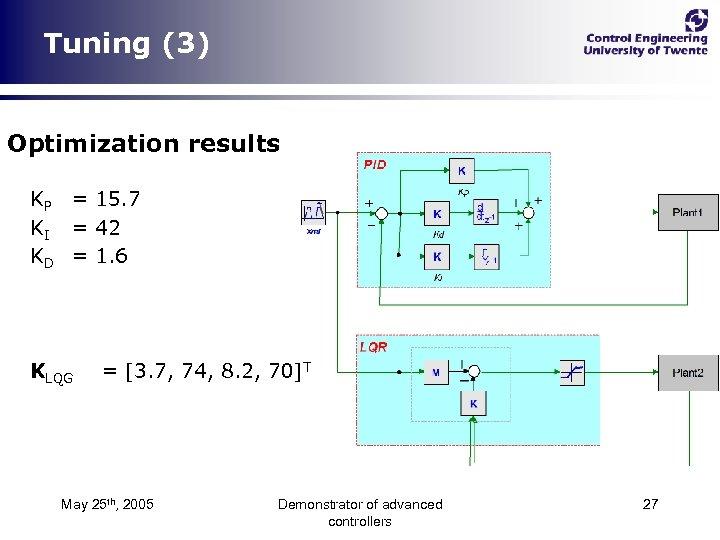 Tuning (3) Optimization results KP = 15. 7 KI = 42 KD = 1.