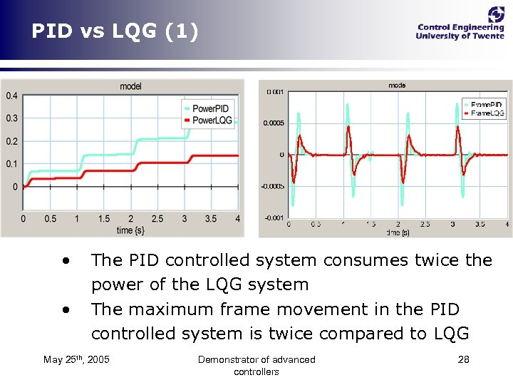 PID vs LQG (1) • • The PID controlled system consumes twice the power