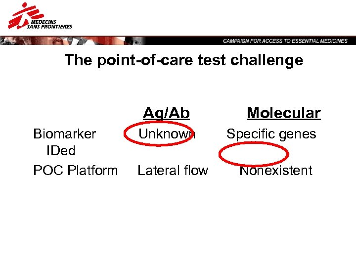 The point-of-care test challenge Ag/Ab Biomarker IDed POC Platform Unknown Lateral flow Molecular Specific