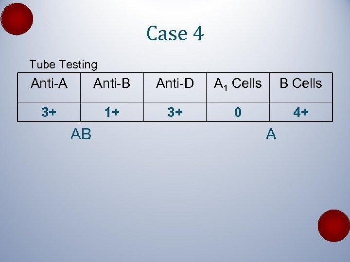 Case 4 Tube Testing Anti-A Anti-B Anti-D A 1 Cells B Cells 3+ 1+
