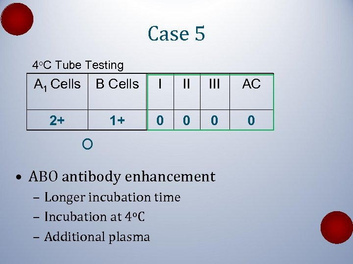Case 5 4 o. C Tube Testing A 1 Cells B Cells I II