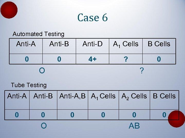 Case 6 Automated Testing Anti-A Anti-B Anti-D A 1 Cells B Cells 0 0