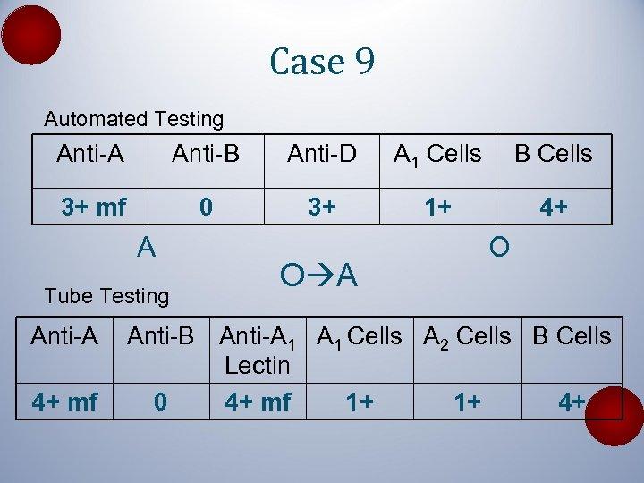 Case 9 Automated Testing Anti-A Anti-B Anti-D A 1 Cells B Cells 3+ mf