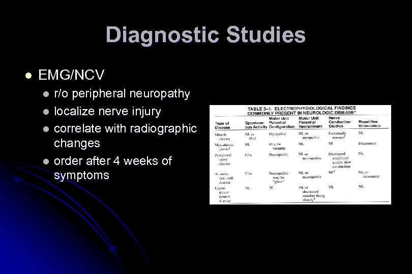 Diagnostic Studies l EMG/NCV l l r/o peripheral neuropathy localize nerve injury correlate with