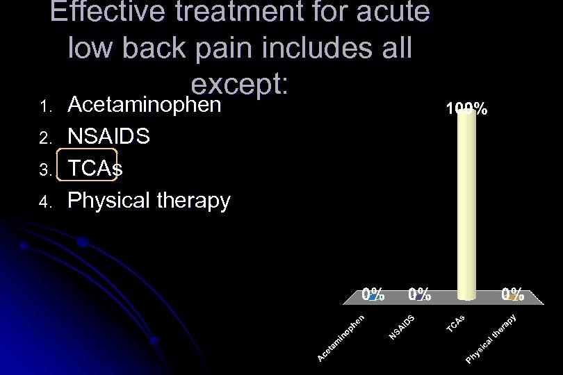 Effective treatment for acute low back pain includes all except: 1. 2. 3. 4.