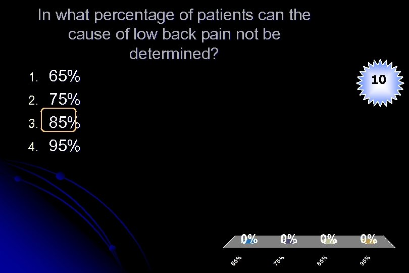In what percentage of patients can the cause of low back pain not be
