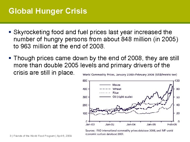 Global Hunger Crisis § Skyrocketing food and fuel prices last year increased the number