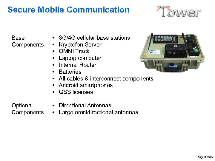Secure Mobile Communication Base Components • • • Optional Components • Directional Antennas •