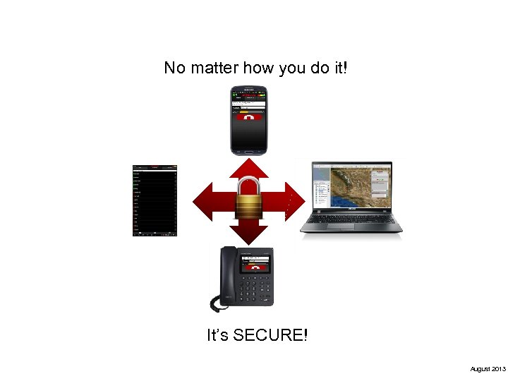 No matter how you do it! It's SECURE! August 2013