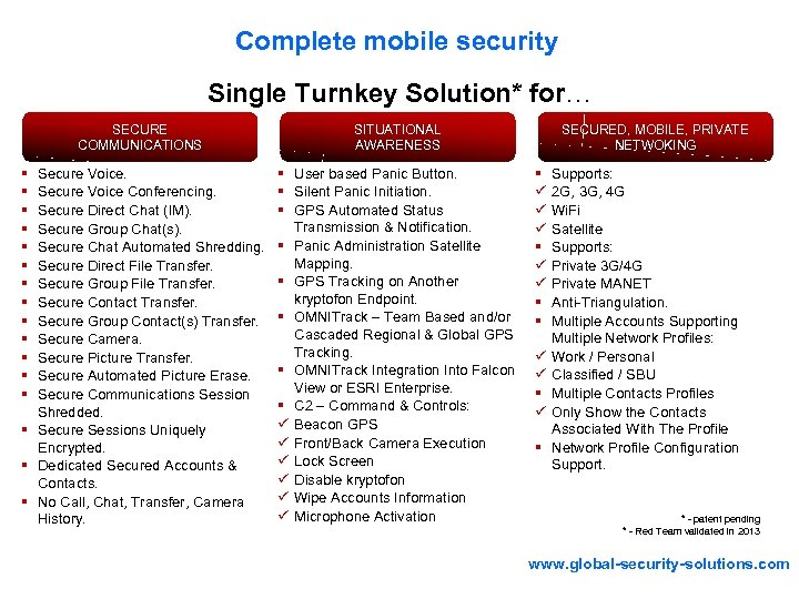 Complete mobile security Single Turnkey Solution* for… SECURE COMMUNICATIONS SITUATIONAL AWARENESS Secure Voice Conferencing.