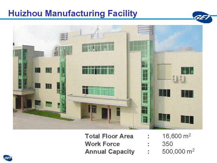 Huizhou Manufacturing Facility Total Floor Area Work Force Annual Capacity : : : 16,