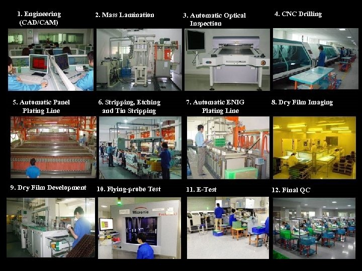 1. Engineering (CAD/CAM) 2. Mass Lamination 3. Automatic Optical Inspection 4. CNC Drilling 5.