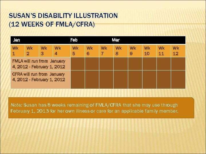 labor code 4850 and fmla