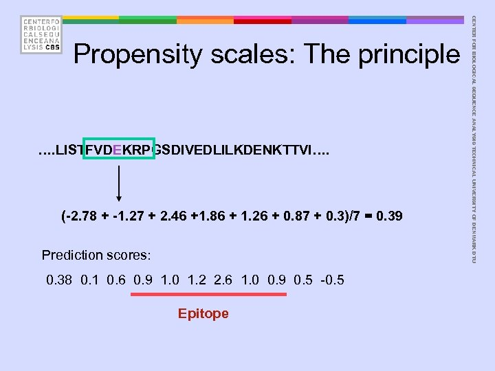 …. LISTFVDEKRPGSDIVEDLILKDENKTTVI…. (-2. 78 + -1. 27 + 2. 46 +1. 86 + 1.