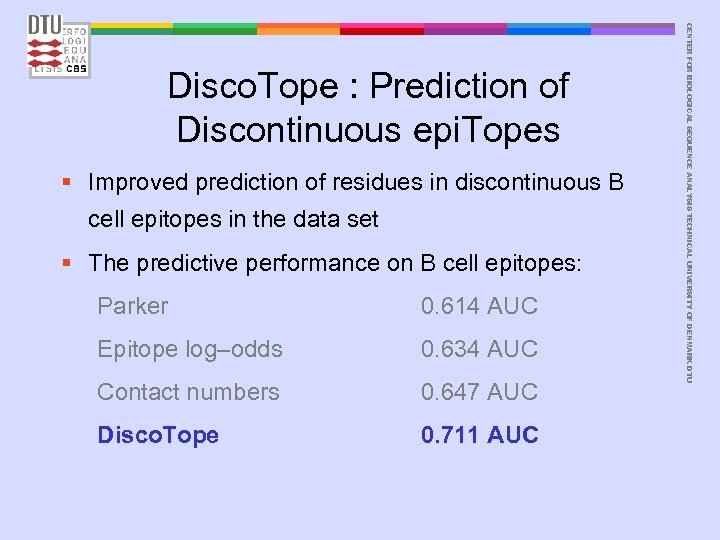 § Improved prediction of residues in discontinuous B cell epitopes in the data set