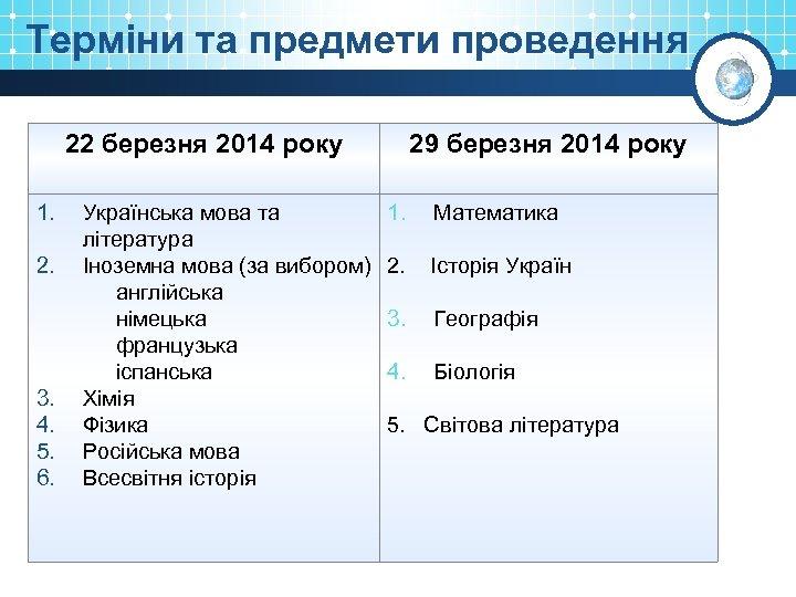 Терміни та предмети проведення 22 березня 2014 року 1. 2. 3. 4. 5. 6.