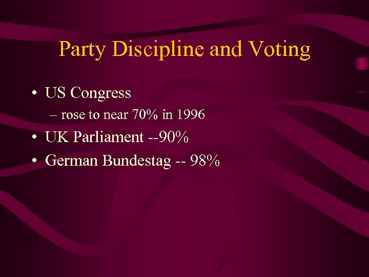 Party Discipline and Voting • US Congress – rose to near 70% in 1996