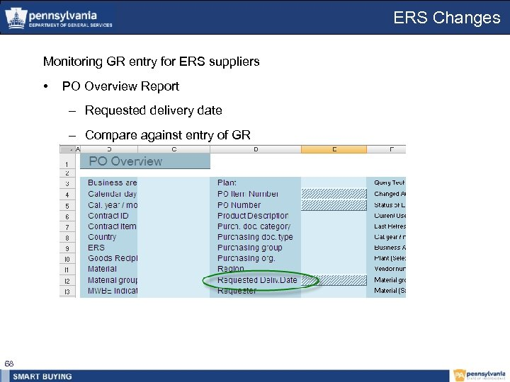 ERS Changes Monitoring GR entry for ERS suppliers • PO Overview Report – Requested