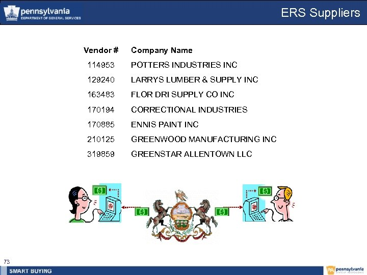 ERS Suppliers Vendor # Company Name 114953 129240 LARRYS LUMBER & SUPPLY INC 163483
