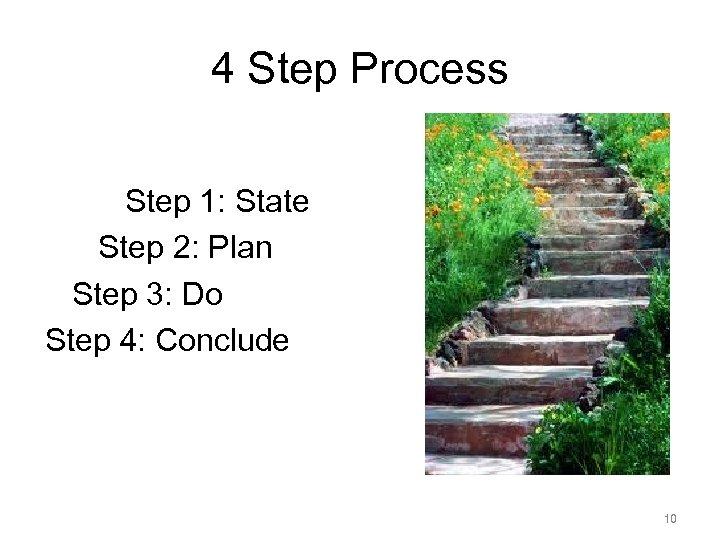 4 Step Process Step 1: State Step 2: Plan Step 3: Do Step 4: