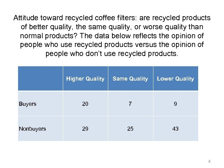 Attitude toward recycled coffee filters: are recycled products of better quality, the same quality,