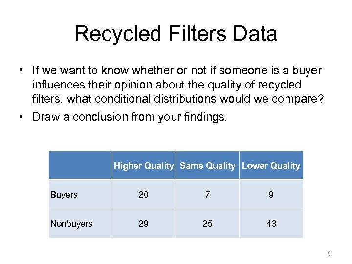 Recycled Filters Data • If we want to know whether or not if someone