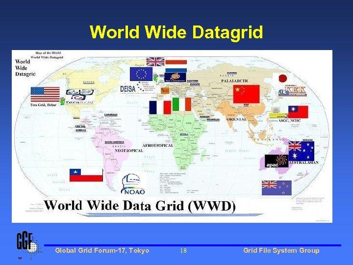World Wide Datagrid Global Grid Forum-17, Tokyo 18 Grid File System Group