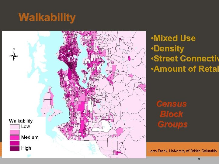 Walkability • Mixed Use • Density • Street Connectiv • Amount of Retai Census
