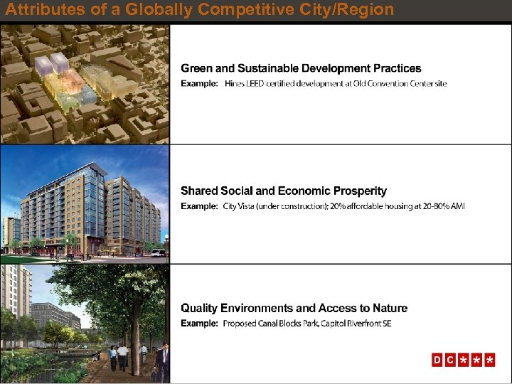 Attributes of a Globally Competitive City/Region 8